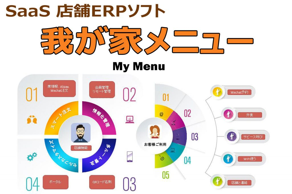 SaaS 店舗ERPソフト 我が家メニュー My Menu