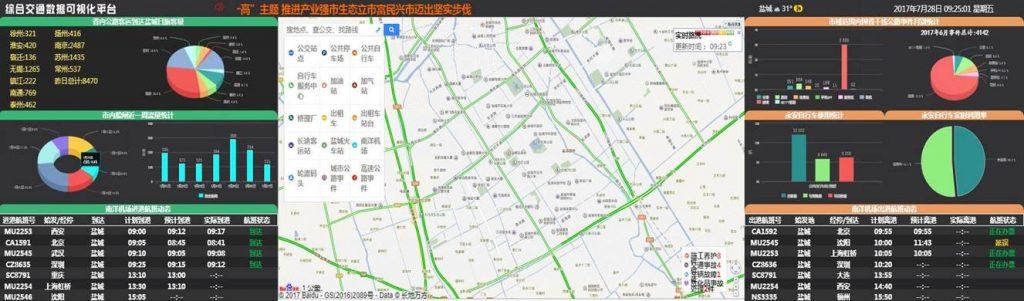 スマート交通IT画面